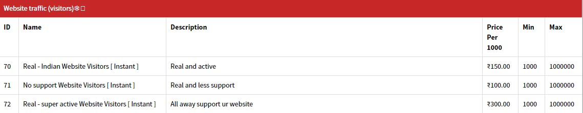 Website traffic generator | cheap smm store | easiest smm panel